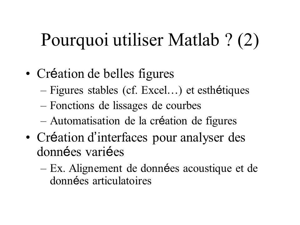 Pourquoi utiliser Matlab ? (2) Cr é ation de belles figures –Figures stables (cf. Excel … ) et esth é tiques –Fonctions de lissages de courbes –Automa