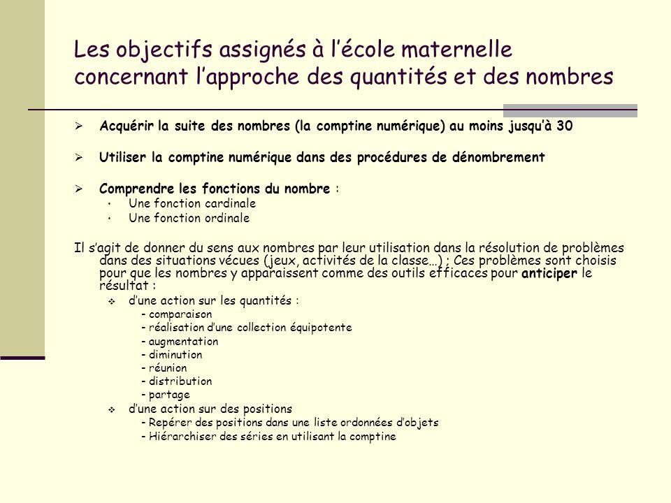 Les objectifs assignés à lécole maternelle concernant lapproche des quantités et des nombres Acquérir la suite des nombres (la comptine numérique) au