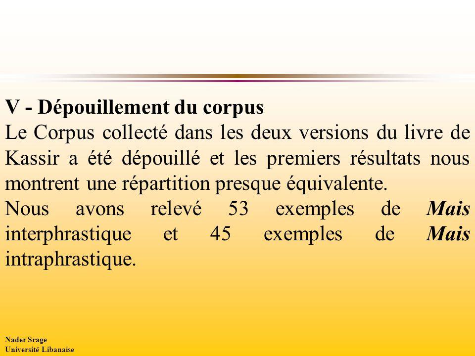 V - Dépouillement du corpus Le Corpus collecté dans les deux versions du livre de Kassir a été dépouillé et les premiers résultats nous montrent une répartition presque équivalente.