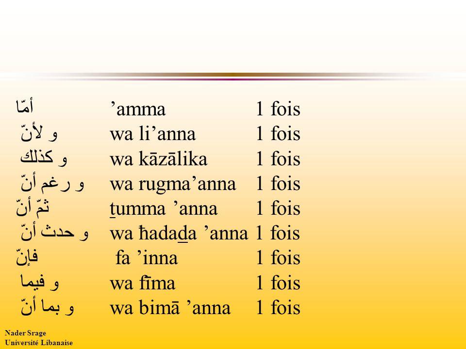 أمّا amma 1 fois و لأنّ wa lianna 1 fois و كذلك wa kāzālika 1 fois و رغم أنّ wa rugmaanna 1 fois ثمّ أنّ tumma anna 1 fois و حدث أنّ wa ħadada anna 1
