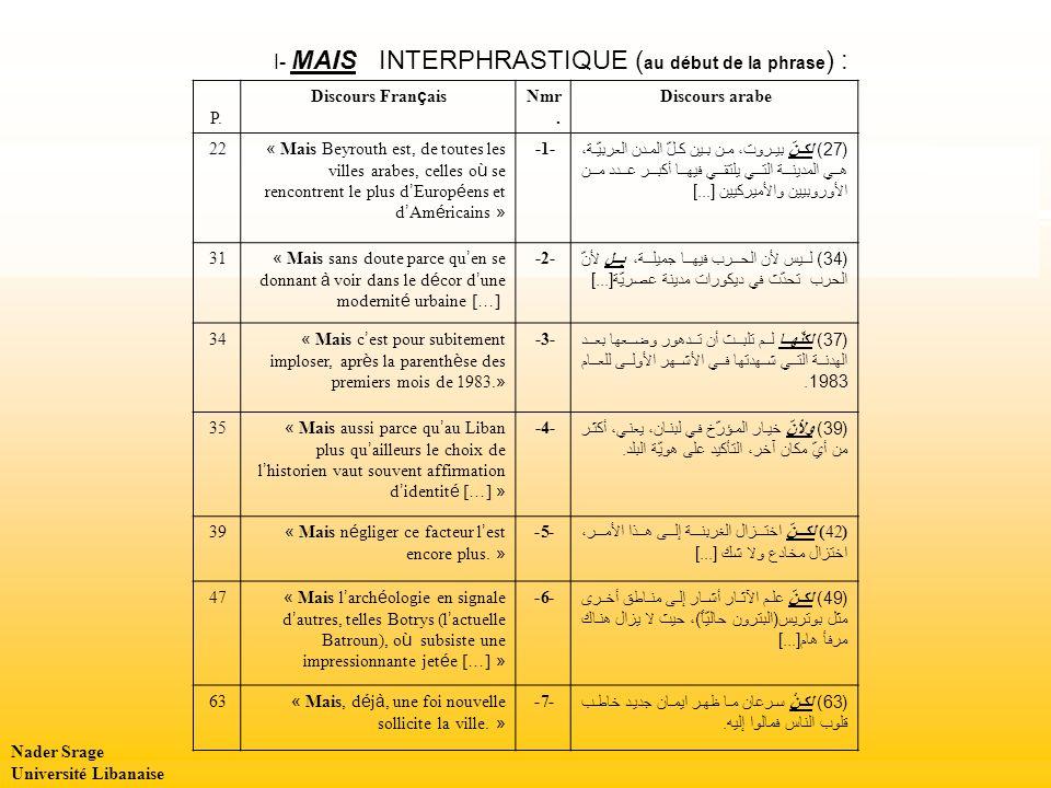 I- MAIS INTERPHRASTIQUE ( au début de la phrase ) : Discours arabeNmr.