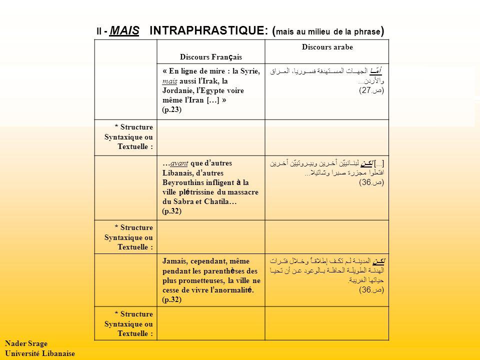 II - MAIS INTRAPHRASTIQUE: ( mais au milieu de la phrase ) Discours arabe Discours Fran ç ais أمّا الجهات المستهدفة فسوريا، العراق والأردن... ( ص. 27)