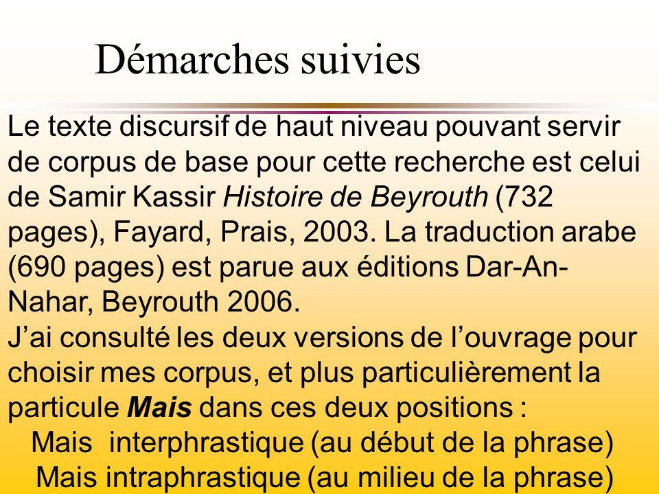 Démarches suivies Le texte discursif de haut niveau pouvant servir de corpus de base pour cette recherche est celui de Samir Kassir Histoire de Beyrouth (732 pages), Fayard, Prais, 2003.