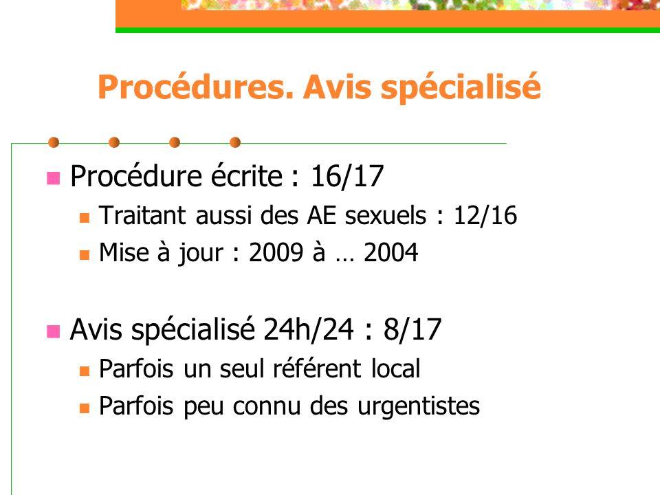 Procédures. Avis spécialisé Procédure écrite : 16/17 Traitant aussi des AE sexuels : 12/16 Mise à jour : 2009 à … 2004 Avis spécialisé 24h/24 : 8/17 P