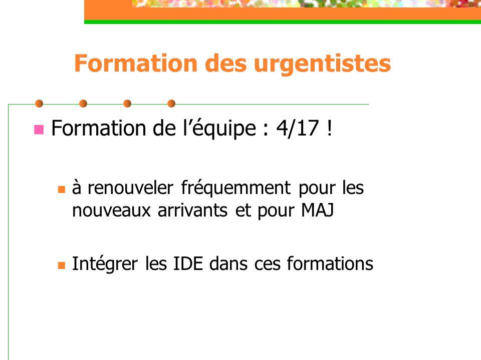 Formation des urgentistes Formation de léquipe : 4/17 ! à renouveler fréquemment pour les nouveaux arrivants et pour MAJ Intégrer les IDE dans ces for