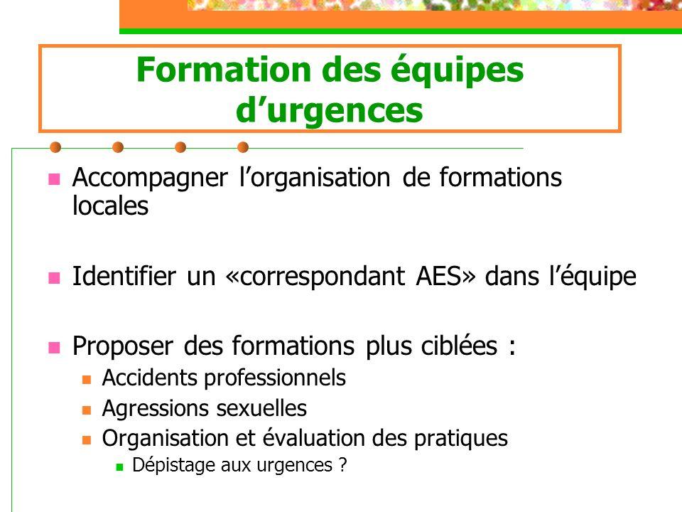 Formation des équipes durgences Accompagner lorganisation de formations locales Identifier un «correspondant AES» dans léquipe Proposer des formations