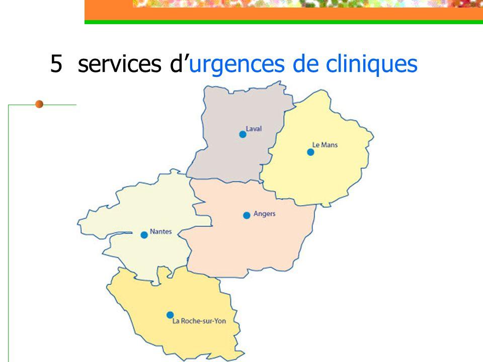 5 services durgences de cliniques