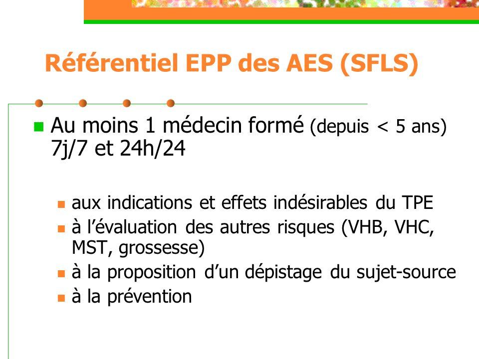 Référentiel EPP des AES (SFLS) Au moins 1 médecin formé (depuis < 5 ans) 7j/7 et 24h/24 aux indications et effets indésirables du TPE à lévaluation de
