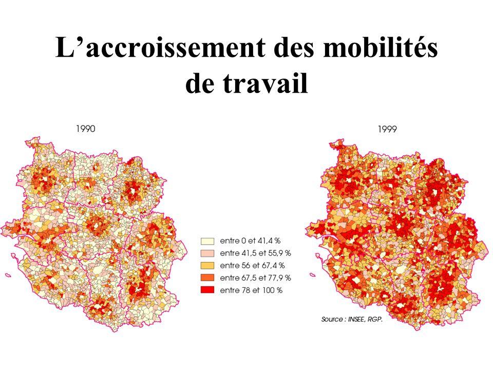 Laccroissement des mobilités de travail