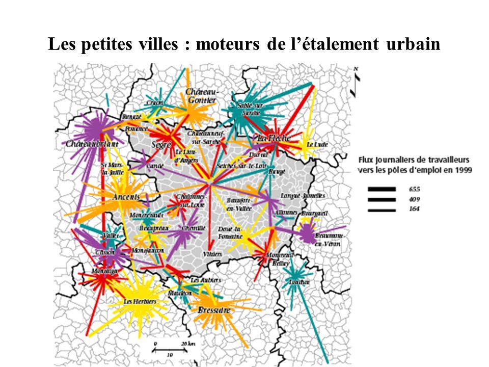 Létalement urbain : un processus qui saccélère Recherche de lemploi (disponibilité, distance-temps) Recherche du logement (coût immobilier, disponibilité, choix) Recherche de services (choix, espace-temps)