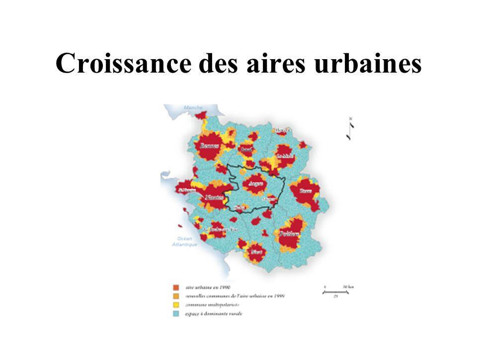 De nouveaux habitants Augmentation de la population Rajeunissement (jeunes familles) Vieillissement (structure démographique) Nouvelles attentes sociales (vie urbaine)