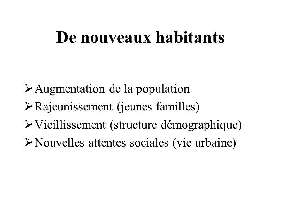 De nouveaux habitants Augmentation de la population Rajeunissement (jeunes familles) Vieillissement (structure démographique) Nouvelles attentes socia