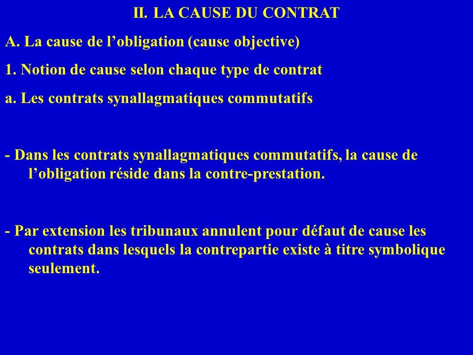 II. LA CAUSE DU CONTRAT A. La cause de lobligation (cause objective) 1. Notion de cause selon chaque type de contrat a. Les contrats synallagmatiques