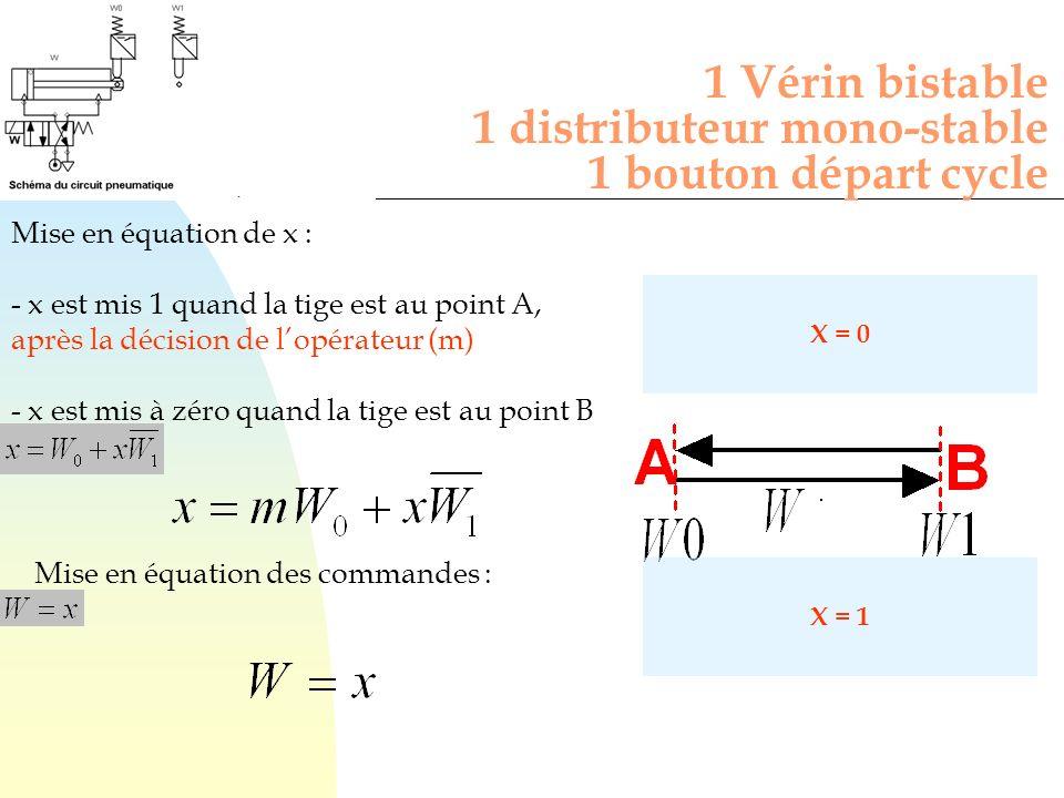 1 Vérin bistable 1 distributeur mono-stable 1 bouton départ cycle Mise en équation de x : - x est mis 1 quand la tige est au point A, après la décisio