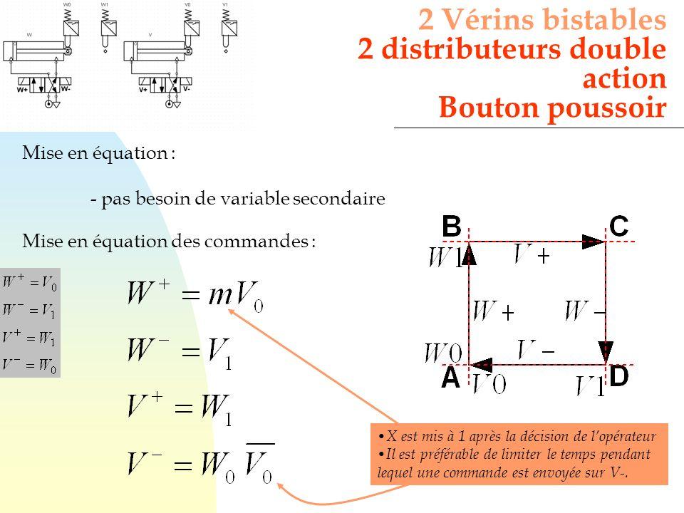 Mise en équation : - pas besoin de variable secondaire Mise en équation des commandes : 2 Vérins bistables 2 distributeurs double action Bouton pousso