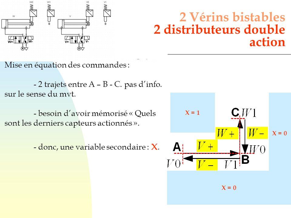 2 Vérins bistables 2 distributeurs double action Mise en équation des commandes : - 2 trajets entre A – B - C. pas dinfo. sur le sense du mvt. - besoi