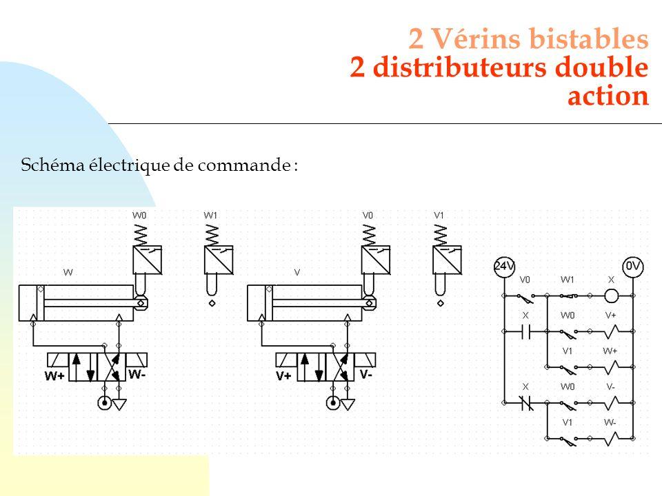2 Vérins bistables 2 distributeurs double action Schéma électrique de commande :