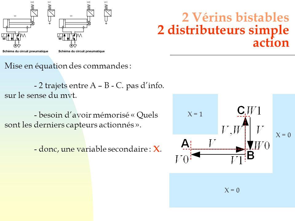 2 Vérins bistables 2 distributeurs simple action Mise en équation des commandes : - 2 trajets entre A – B - C. pas dinfo. sur le sense du mvt. - besoi