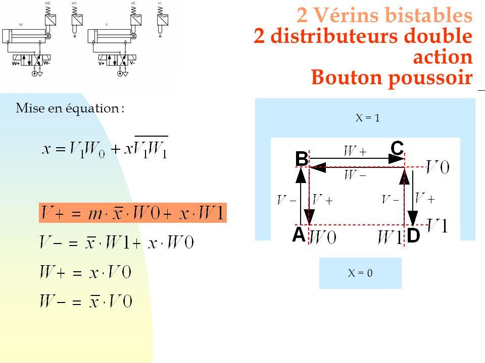 Mise en équation : 2 Vérins bistables 2 distributeurs double action Bouton poussoir X = 0 X = 1