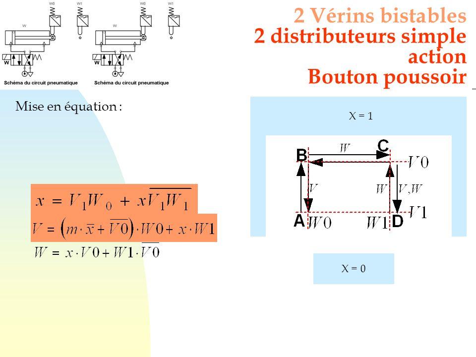 2 Vérins bistables 2 distributeurs simple action Bouton poussoir Mise en équation : X = 0 X = 1