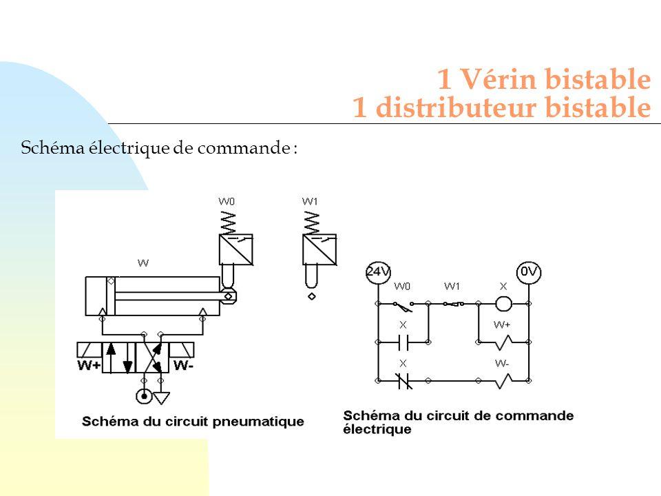 Schéma électrique de commande : 1 Vérin bistable 1 distributeur bistable