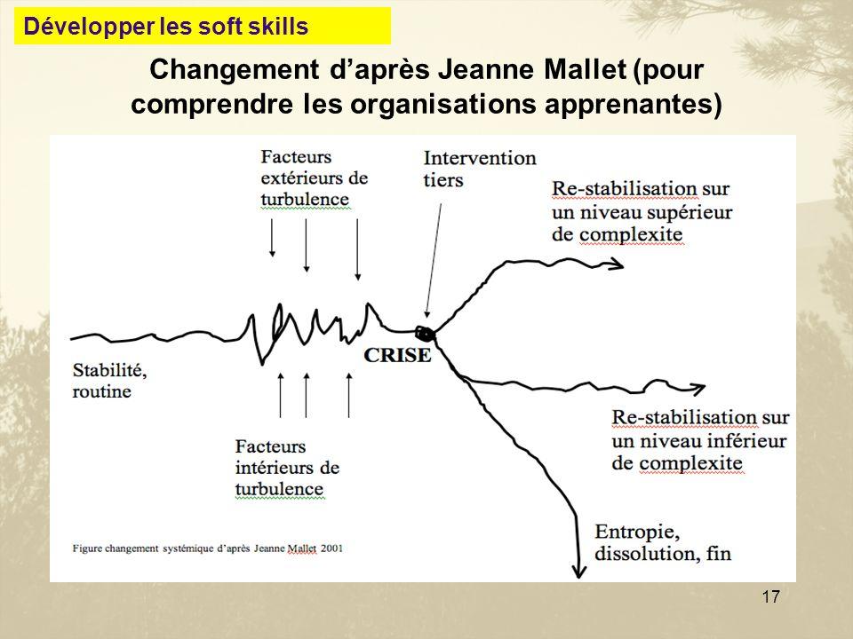 17 Changement daprès Jeanne Mallet (pour comprendre les organisations apprenantes) Développer les soft skills