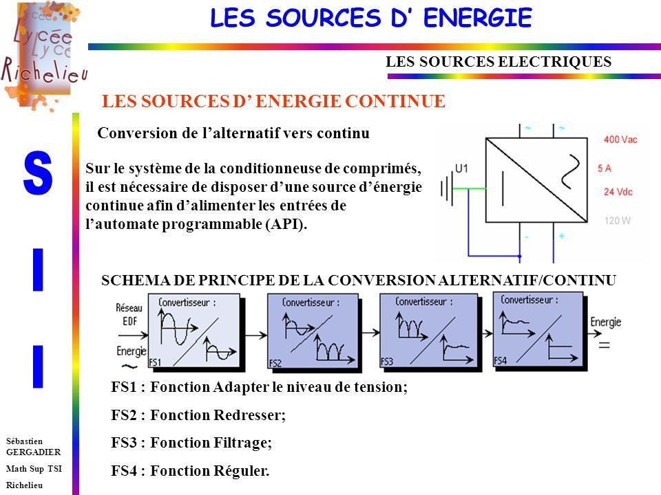 LES SOURCES D ENERGIE Sébastien GERGADIER Math Sup TSI Richelieu LES SOURCES ELECTRIQUES LES SOURCES D ENERGIE CONTINUE Conversion de lalternatif vers continu Sur le système de la conditionneuse de comprimés, il est nécessaire de disposer dune source dénergie continue afin dalimenter les entrées de lautomate programmable (API).