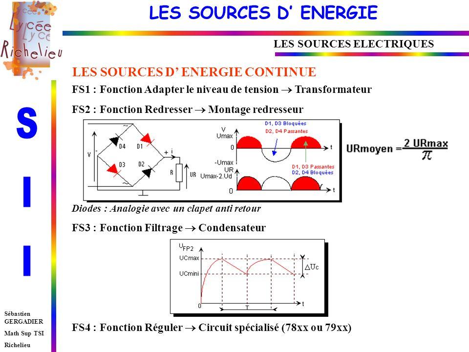 LES SOURCES D ENERGIE Sébastien GERGADIER Math Sup TSI Richelieu LES SOURCES ELECTRIQUES LES SOURCES D ENERGIE CONTINUE FS1 : Fonction Adapter le niveau de tension Transformateur FS2 : Fonction Redresser Montage redresseur Diodes : Analogie avec un clapet anti retour FS3 : Fonction Filtrage Condensateur FS4 : Fonction Réguler Circuit spécialisé (78xx ou 79xx)