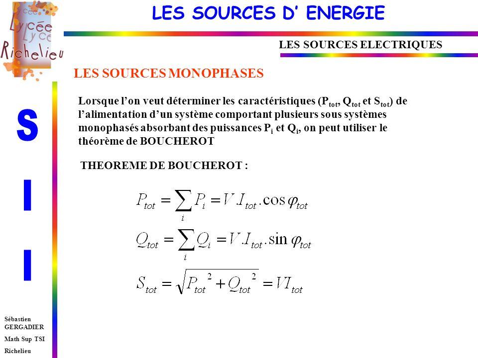 LES SOURCES D ENERGIE Sébastien GERGADIER Math Sup TSI Richelieu LES SOURCES ELECTRIQUES LES SOURCES MONOPHASES THEOREME DE BOUCHEROT : Lorsque lon veut déterminer les caractéristiques (P tot, Q tot et S tot ) de lalimentation dun système comportant plusieurs sous systèmes monophasés absorbant des puissances P i et Q i, on peut utiliser le théorème de BOUCHEROT