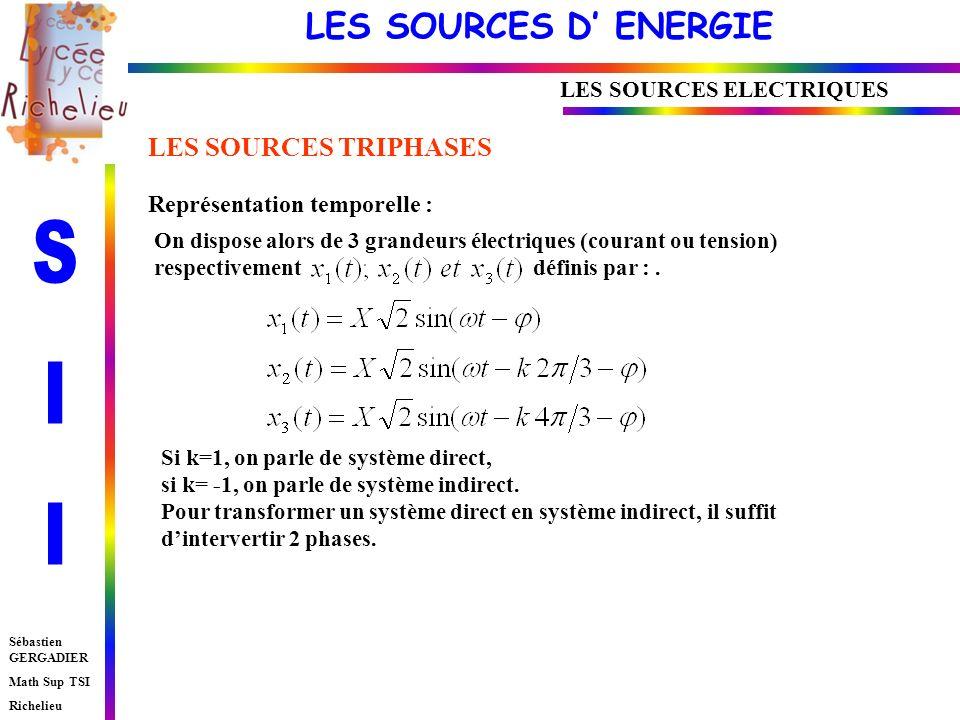 LES SOURCES D ENERGIE Sébastien GERGADIER Math Sup TSI Richelieu LES SOURCES ELECTRIQUES LES SOURCES TRIPHASES On dit que des grandeurs triphasées sont équilibrées si : Si on travaille avec les tensions simples (tension entre une phase et le Neutre), on a : On peut déterminer lexpression des tensions entre 2 phases telle que :