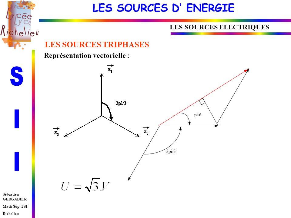 LES SOURCES D ENERGIE Sébastien GERGADIER Math Sup TSI Richelieu LES SOURCES ELECTRIQUES LES SOURCES TRIPHASES Représentation vectorielle : 2pi/3 pi/6