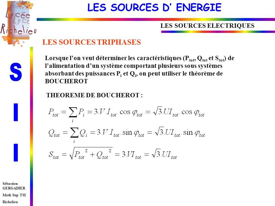 LES SOURCES D ENERGIE Sébastien GERGADIER Math Sup TSI Richelieu LES SOURCES ELECTRIQUES LES SOURCES TRIPHASES THEOREME DE BOUCHEROT : Lorsque lon veut déterminer les caractéristiques (P tot, Q tot et S tot ) de lalimentation dun système comportant plusieurs sous systèmes absorbant des puissances P i et Q i, on peut utiliser le théorème de BOUCHEROT