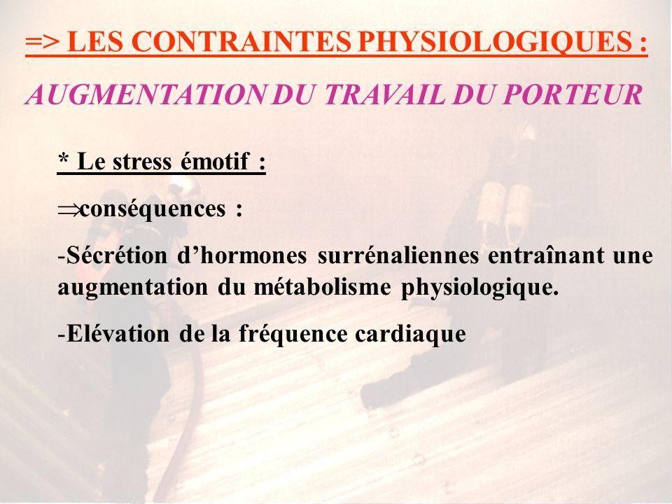 => LES CONTRAINTES PHYSIOLOGIQUES : AUGMENTATION DU TRAVAIL DU PORTEUR * Le stress émotif : causes : -Anxiété du à lintervention -Sujet jeune et inexp