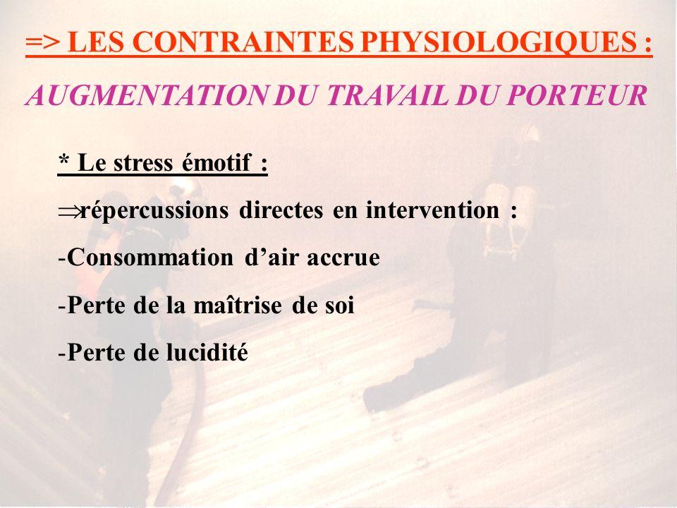 => LES CONTRAINTES PHYSIOLOGIQUES : AUGMENTATION DU TRAVAIL DU PORTEUR * Le stress émotif : conséquences : -Sécrétion dhormones surrénaliennes entraîn