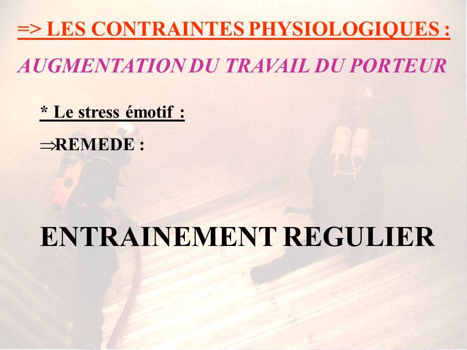 => LES CONTRAINTES PHYSIOLOGIQUES : AUGMENTATION DU TRAVAIL DU PORTEUR * Le stress émotif : répercussions directes en intervention : -Consommation dai
