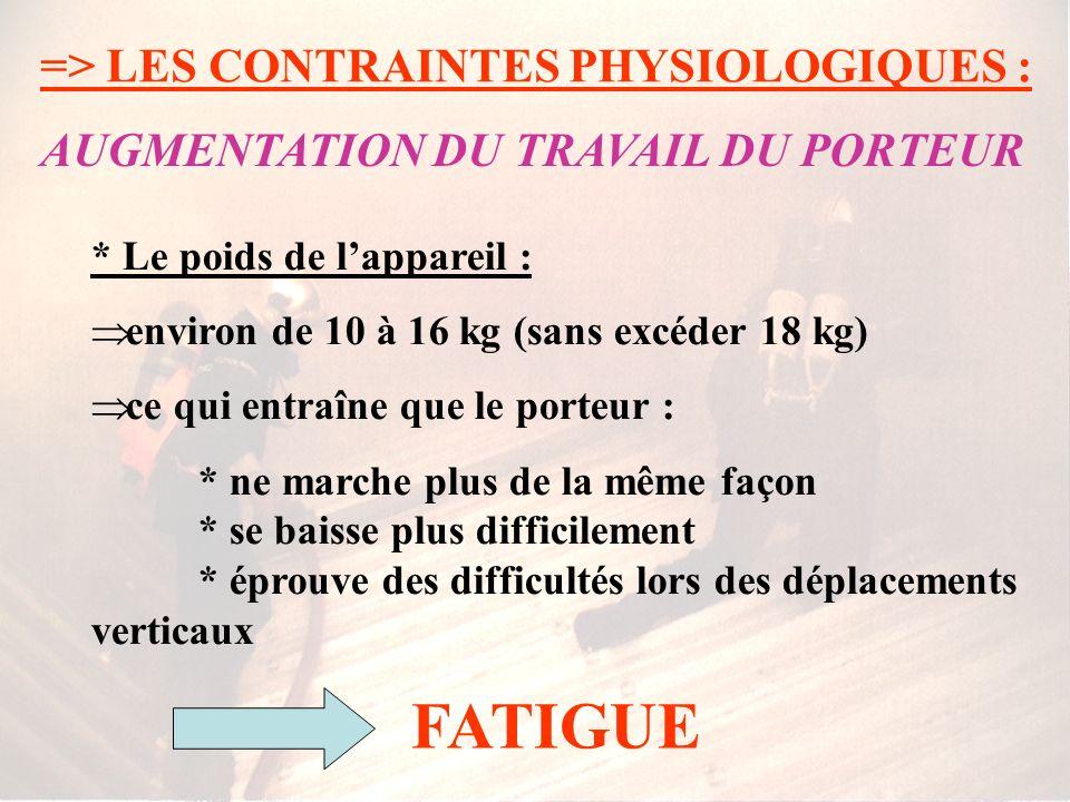=> LES CONTRAINTES PHYSIOLOGIQUES : AUGMENTATION DU TRAVAIL DU PORTEUR * Le stress émotif : REMEDE : ENTRAINEMENT REGULIER