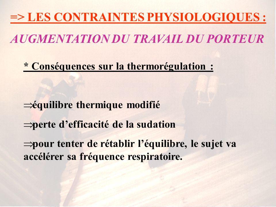 => LES CONTRAINTES PHYSIOLOGIQUES : AUGMENTATION DU TRAVAIL DU PORTEUR * Le poids de lappareil : environ de 10 à 16 kg (sans excéder 18 kg) ce qui ent