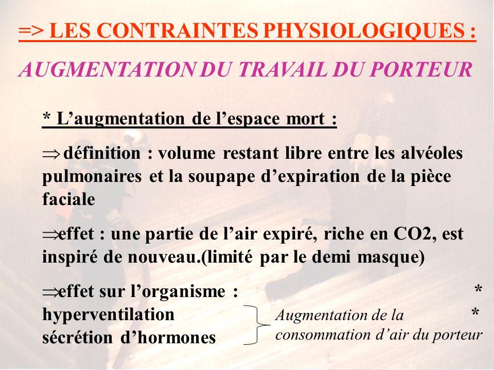 => LES CONTRAINTES PHYSIOLOGIQUES : AUGMENTATION DU TRAVAIL DU PORTEUR * Conséquences sur la thermorégulation : équilibre thermique modifié perte deff