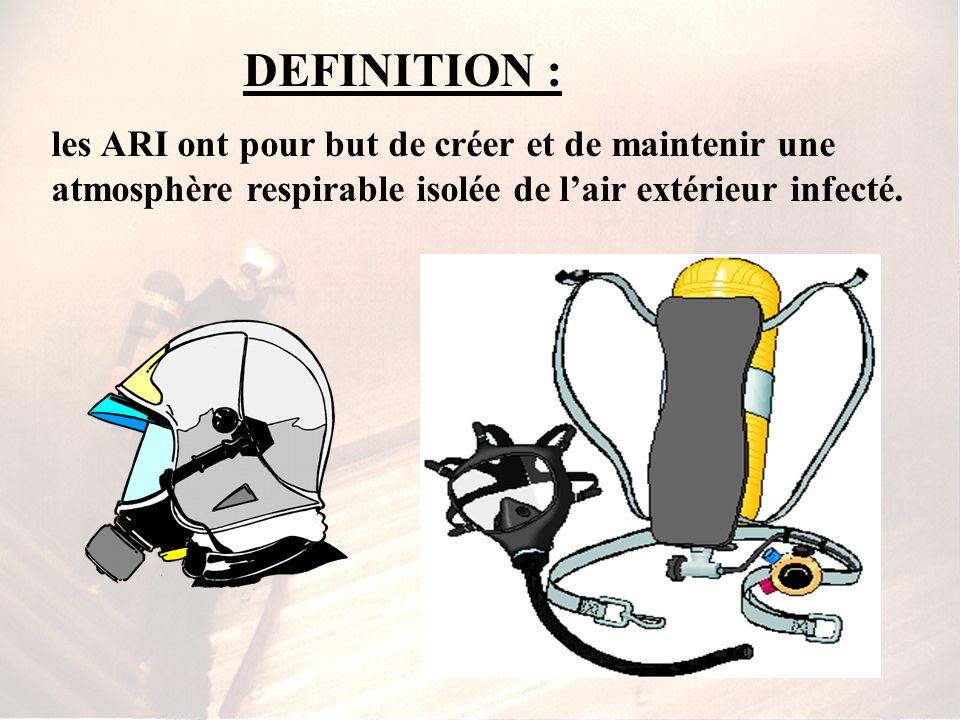 DEFINITION : les ARI ont pour but de créer et de maintenir une atmosphère respirable isolée de lair extérieur infecté.