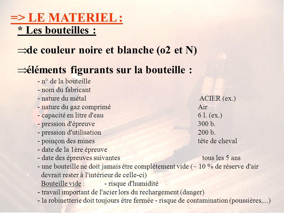 => LE MATERIEL : 1)- Les ARI circuit ouvert : Ils se composent de : - bouteille (réserve dair) - masque - harnais - détendeur HP - soupape à la demand