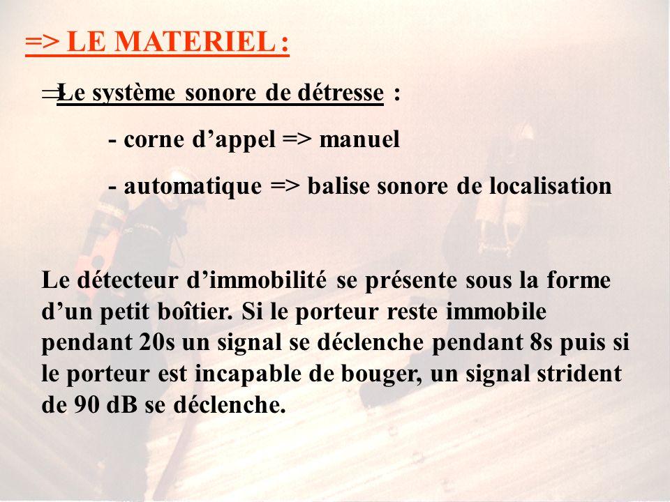 => LE MATERIEL : - cartouche régénératrice : contient environ 2,2 l de chaux sodée qui permet dabsorber le CO - sac respiratoire : capacité de 5 l, ar