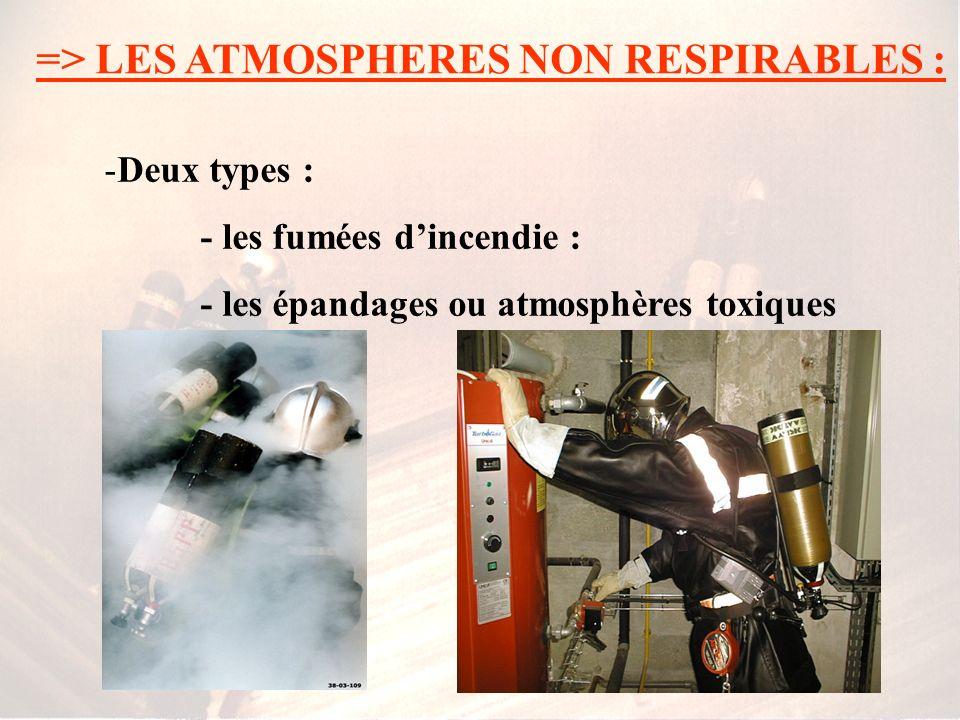 => LES ATMOSPHERES NON RESPIRABLES : -Deux types : - les fumées dincendie : - les épandages ou atmosphères toxiques