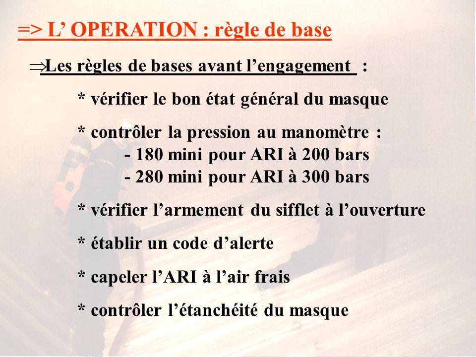 LA PLAQUE DE CONTROLE : NOM : AIR COMPRIME Pression à lengagement BARS HEURE D ENTREE :