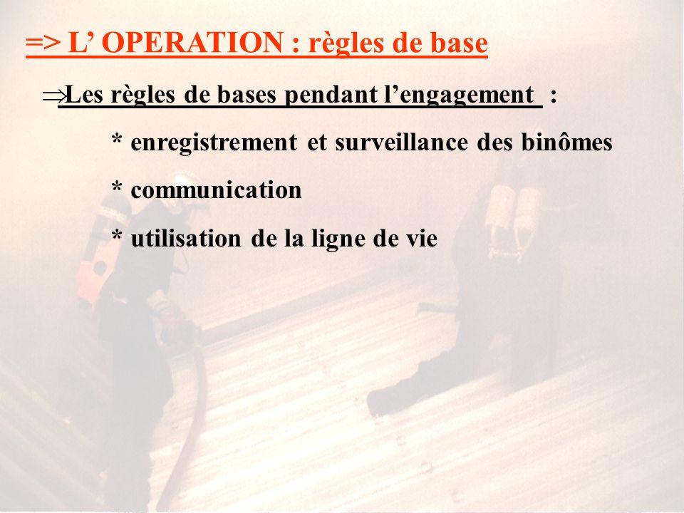 => L OPERATION : règle de base Les règles de bases avant lengagement : * vérifier le bon état général du masque * contrôler la pression au manomètre :