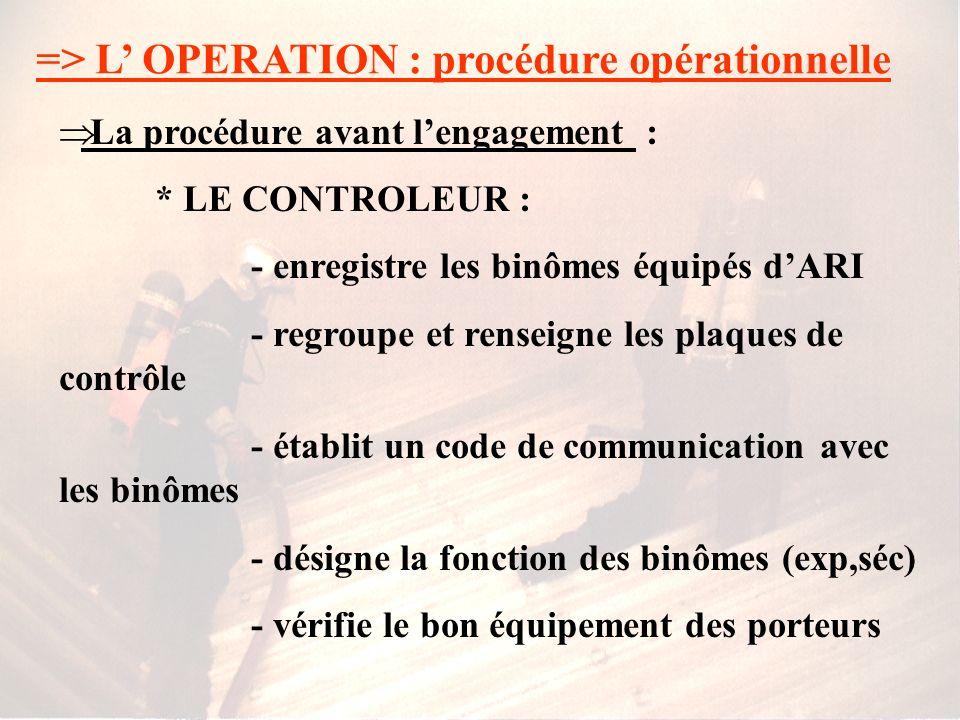 => L OPERATION : procédure opérationnelle La procédure avant lengagement : * LE CHEF D AGRES : désignation : - des porteurs dARI - du point dentrée -