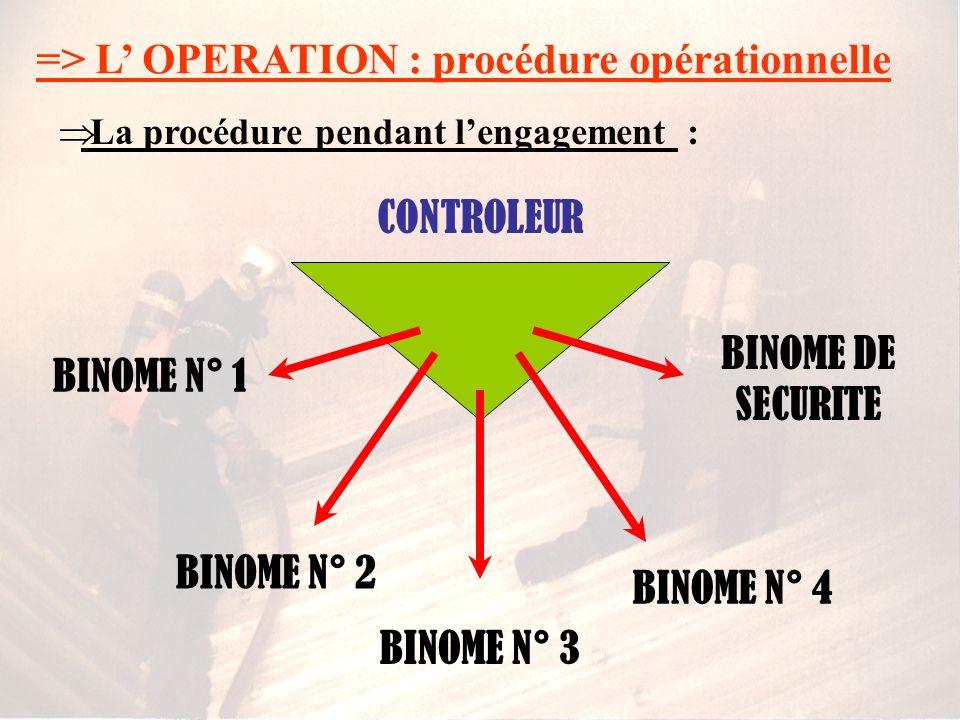 => L OPERATION : procédure opérationnelle La procédure avant lengagement : * LES PORTEURS : R - ouverture complète des Robinets A - Ajustement du harn