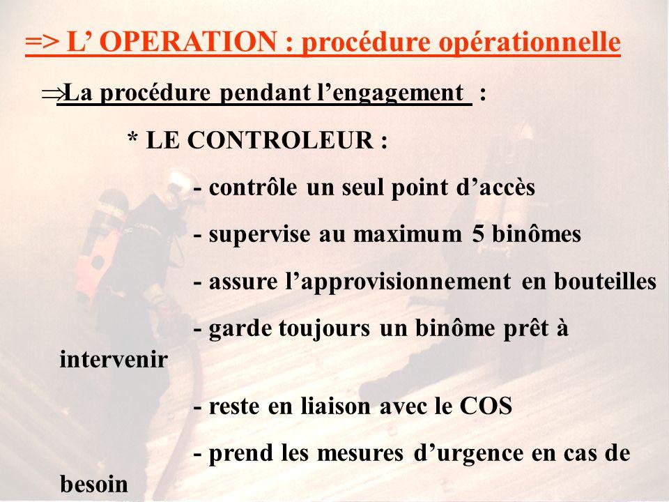 CONTROLEUR BINOME N° 3 BINOME DE SECURITE BINOME N° 1 BINOME N° 4 BINOME N° 2 => L OPERATION : procédure opérationnelle La procédure pendant lengageme