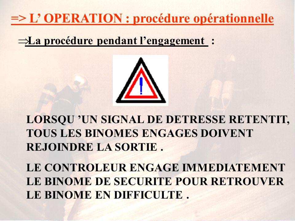 => L OPERATION : procédure opérationnelle La procédure pendant lengagement : * LE CONTROLEUR : - contrôle un seul point daccès - supervise au maximum
