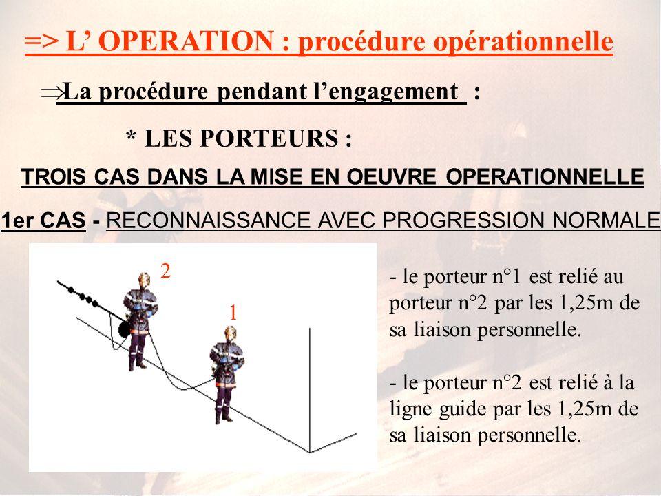 => L OPERATION : procédure opérationnelle La procédure pendant lengagement : LORSQU UN SIGNAL DE DETRESSE RETENTIT, TOUS LES BINOMES ENGAGES DOIVENT R