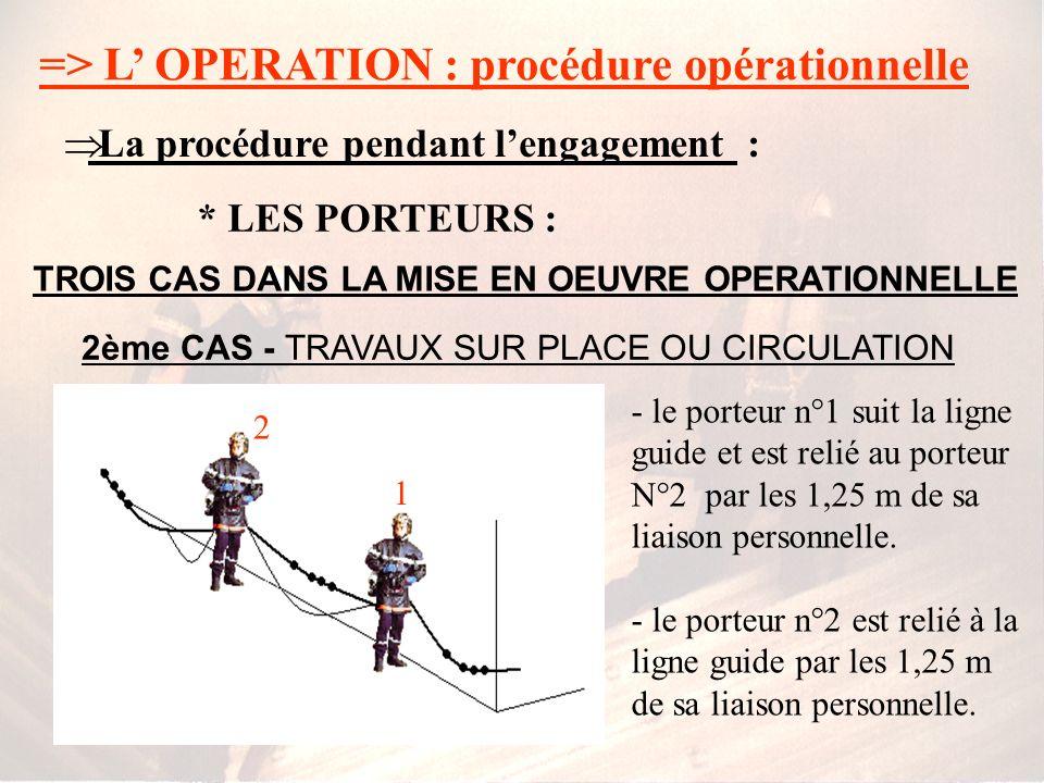 => L OPERATION : procédure opérationnelle La procédure pendant lengagement : * LES PORTEURS : TROIS CAS DANS LA MISE EN OEUVRE OPERATIONNELLE 1er CAS